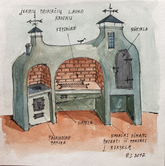 About Outdoor Oven